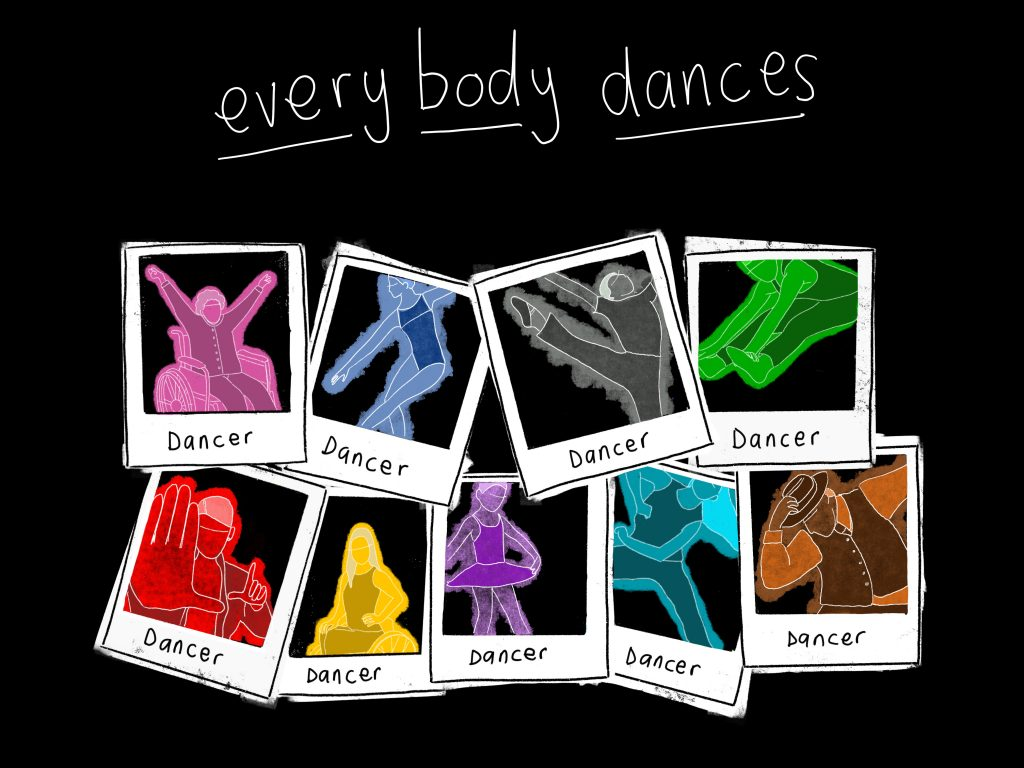 Graphic art, title Everybody dances. Different coloured dancers represented as if on polaroid photos