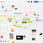 A mind map diagram with lots of arrows, pictures and text